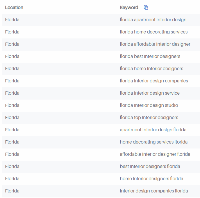 Bulk Keyword Generator location results