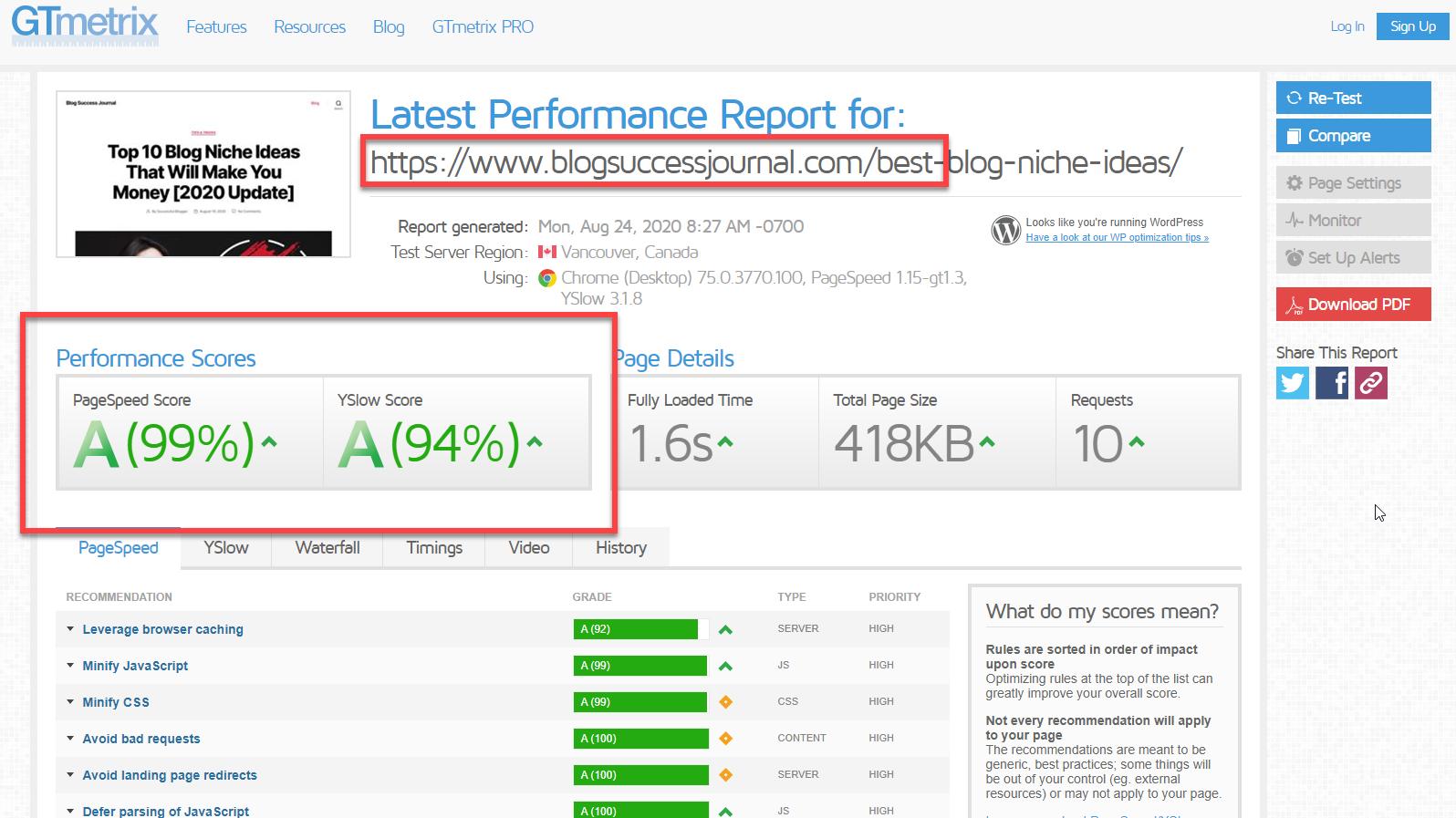 GTmetrix Excellent Blog Performance A Scores