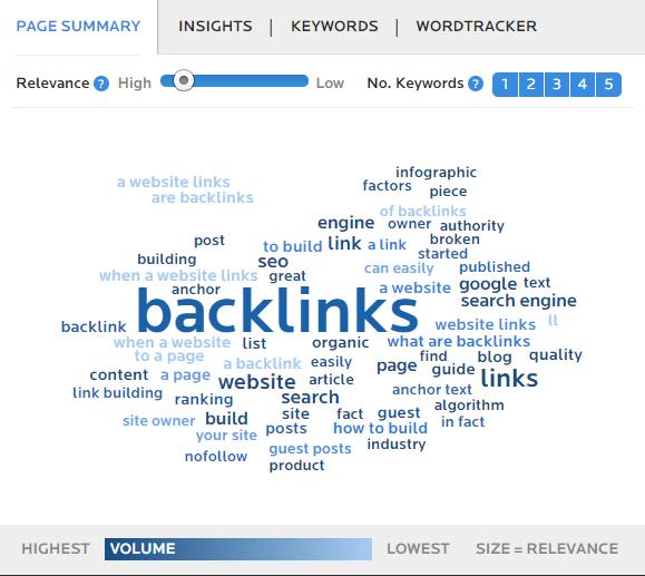 Wordtracker page summary